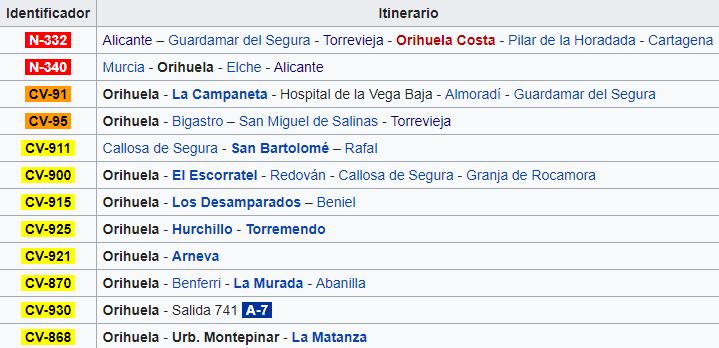 Orihuela 4